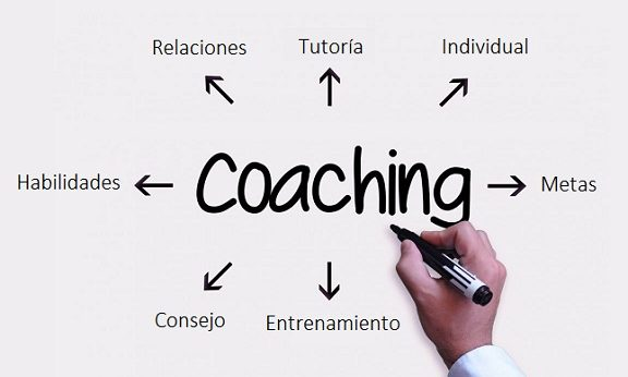Coaching Empresarial
