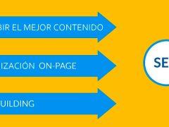 Conceptos básicos de Link Building de calidad para SEO
